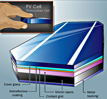solar cell sross-section